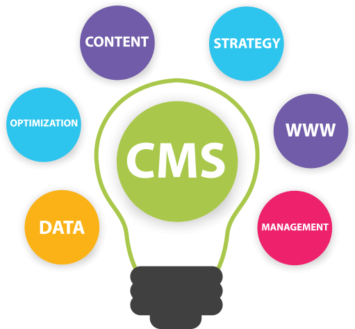 content-management-img
