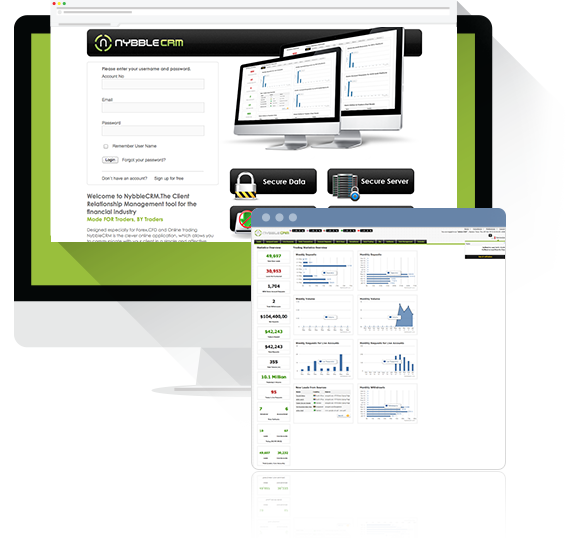 Forex crm
